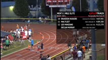 ServiceNow West Chester Mile Replay - The Servicenow West Chester Mile US LAX1-05-2016-08-12 00-21