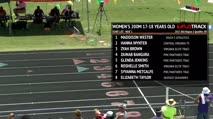 Girl's 200m, Round 2 Heat 1 - Age 17-18