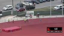 Ms Girl's 200m, Round 1 Heat 1 - Age age 11
